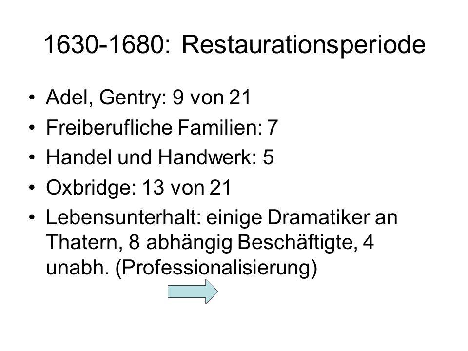 1630-1680: Restaurationsperiode Adel, Gentry: 9 von 21 Freiberufliche Familien: 7 Handel und Handwerk: 5 Oxbridge: 13 von 21 Lebensunterhalt: einige D