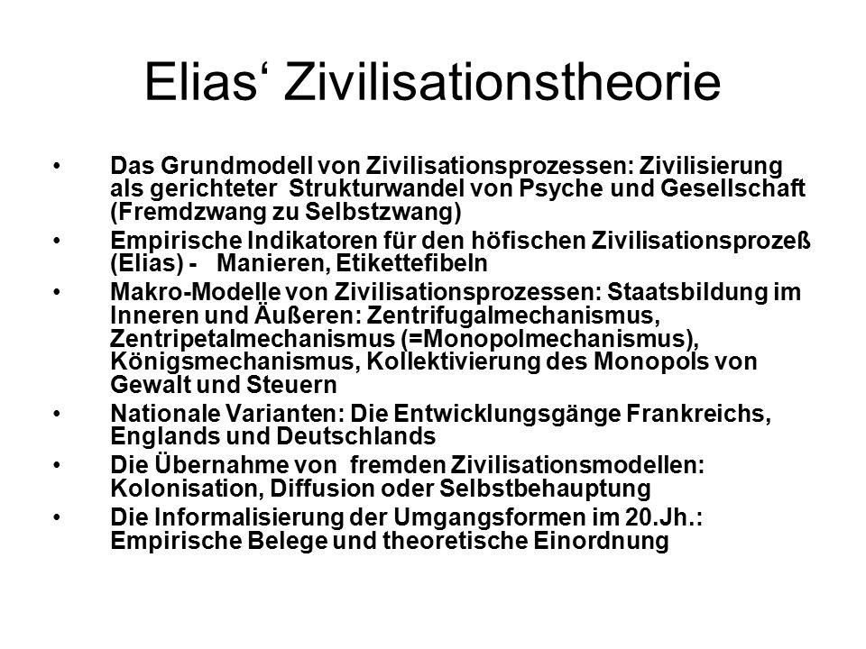 Elias' Zivilisationstheorie Das Grundmodell von Zivilisationsprozessen: Zivilisierung als gerichteter Strukturwandel von Psyche und Gesellschaft (Frem