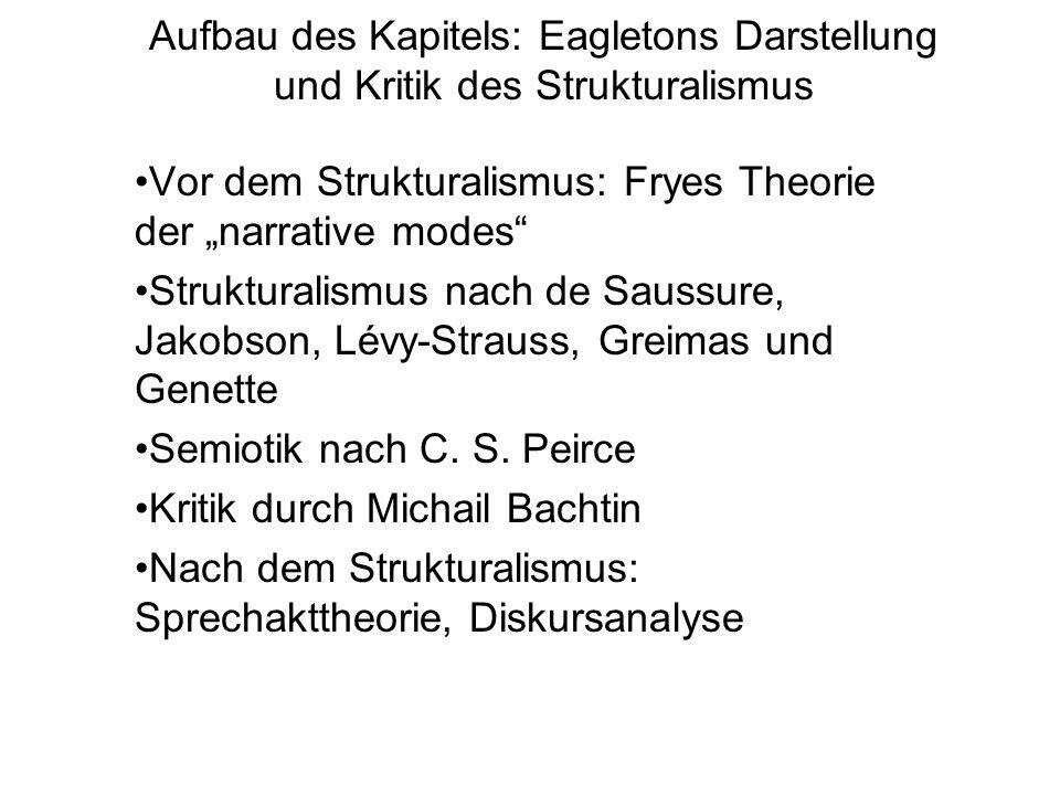 """Aufbau des Kapitels: Eagletons Darstellung und Kritik des Strukturalismus Vor dem Strukturalismus: Fryes Theorie der """"narrative modes"""" Strukturalismus"""