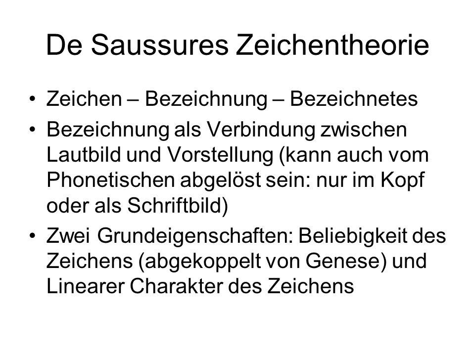 De Saussures Zeichentheorie Zeichen – Bezeichnung – Bezeichnetes Bezeichnung als Verbindung zwischen Lautbild und Vorstellung (kann auch vom Phonetisc