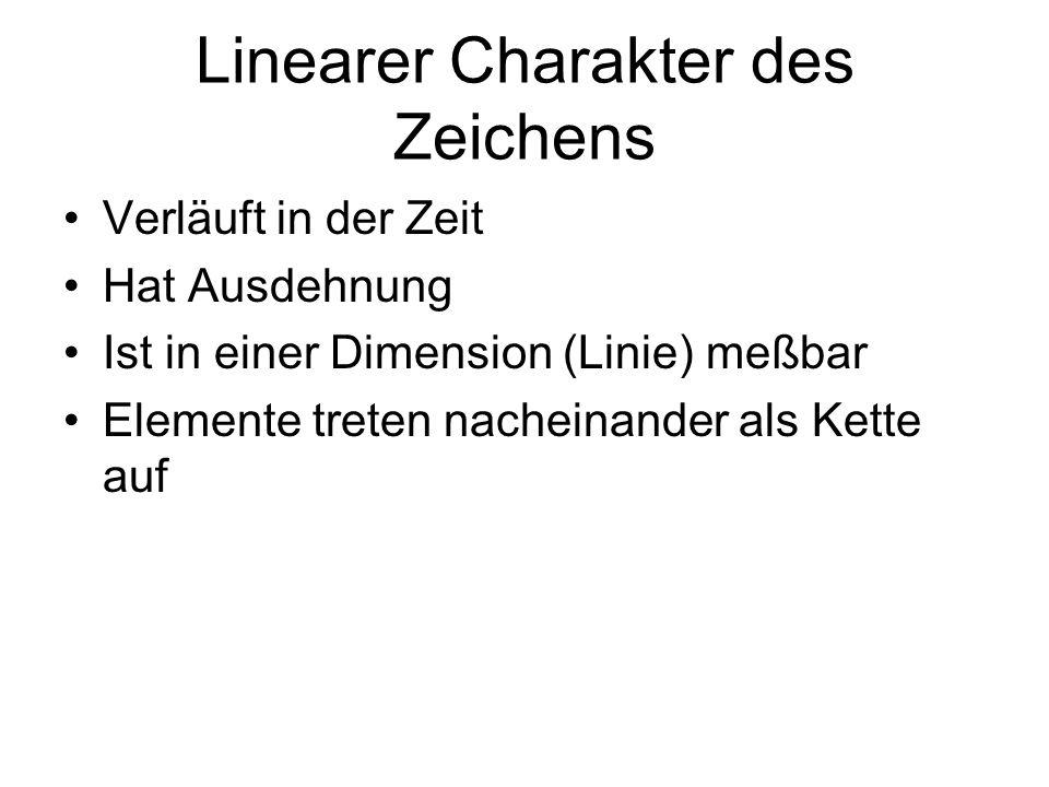Linearer Charakter des Zeichens Verläuft in der Zeit Hat Ausdehnung Ist in einer Dimension (Linie) meßbar Elemente treten nacheinander als Kette auf
