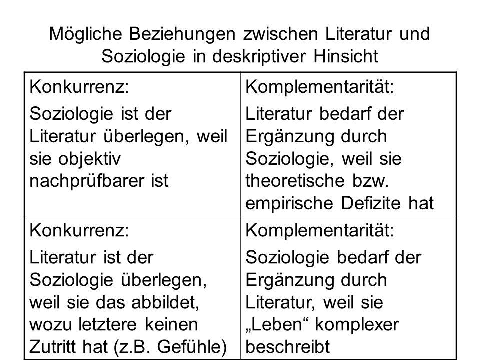Mögliche Beziehungen zwischen Literatur und Soziologie in deskriptiver Hinsicht Konkurrenz: Soziologie ist der Literatur überlegen, weil sie objektiv