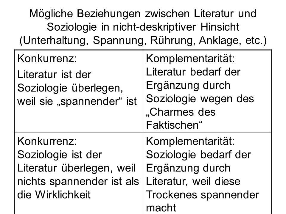 Mögliche Beziehungen zwischen Literatur und Soziologie in nicht-deskriptiver Hinsicht (Unterhaltung, Spannung, Rührung, Anklage, etc.) Konkurrenz: Lit