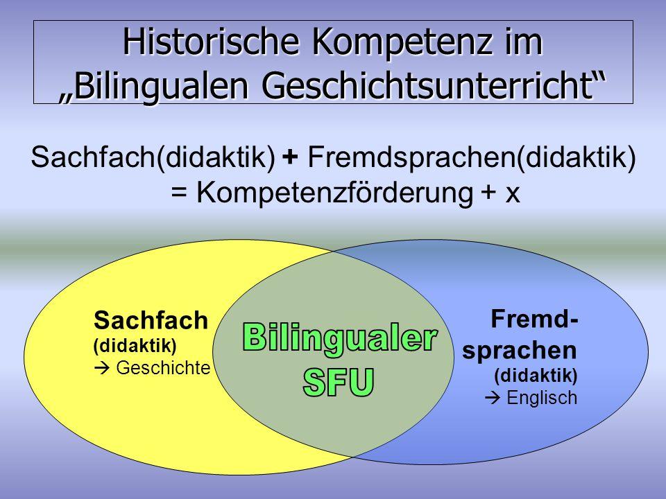 """Historische Kompetenz im """"Bilingualen Geschichtsunterricht"""" Sachfach(didaktik) + Fremdsprachen(didaktik) = Kompetenzförderung + x Sachfach (didaktik)"""