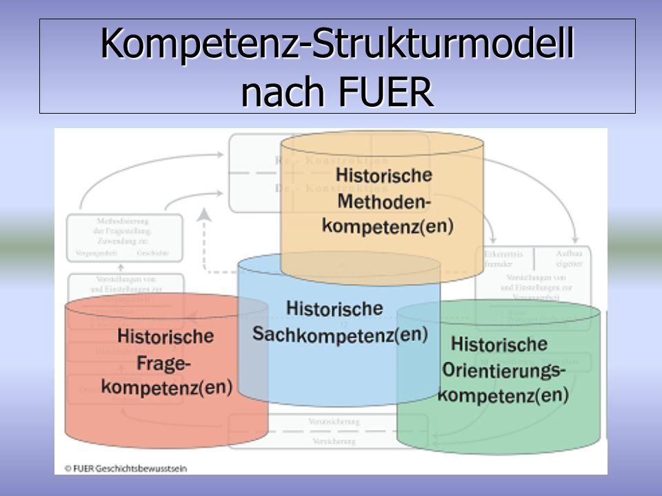 Historische Fragekompetenz Historische Sachkompetenz Historische Methodenkompetenz Historische Orientierungs- kompetenz Verunsicherung