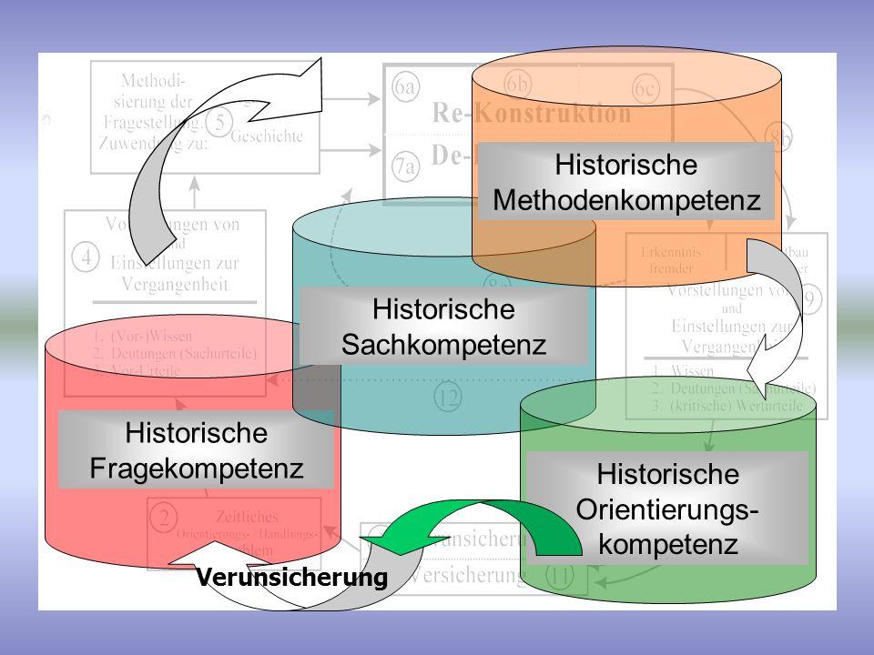 Ausgewählte Schülerfragen What happened in 1776.Is it an important date in history.