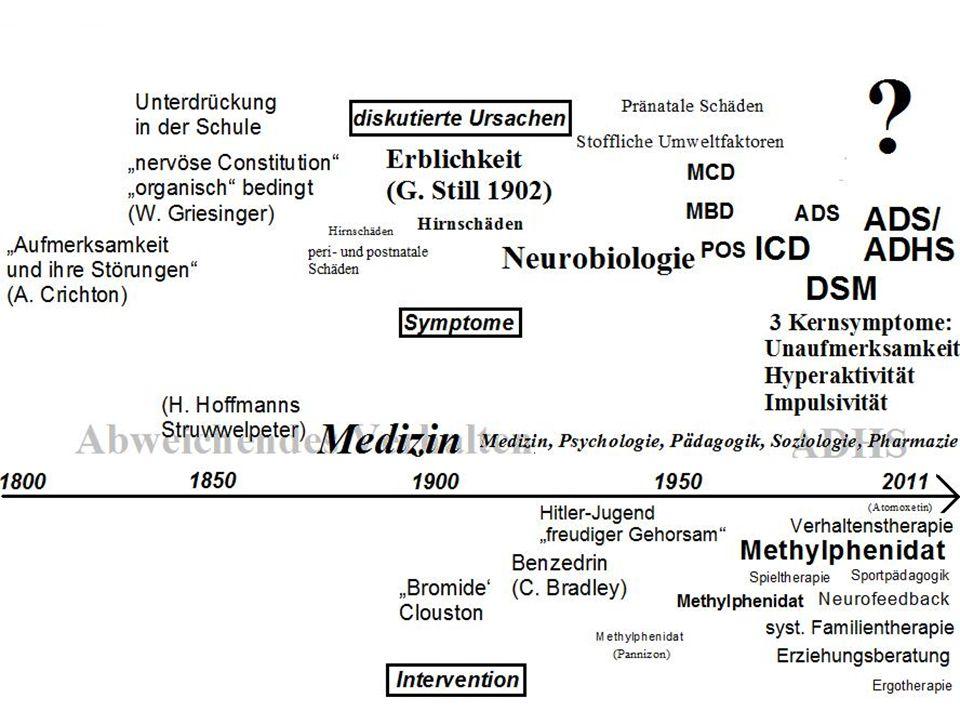 Methylphenidat aus kultureller, gesellschaftlicher Sicht