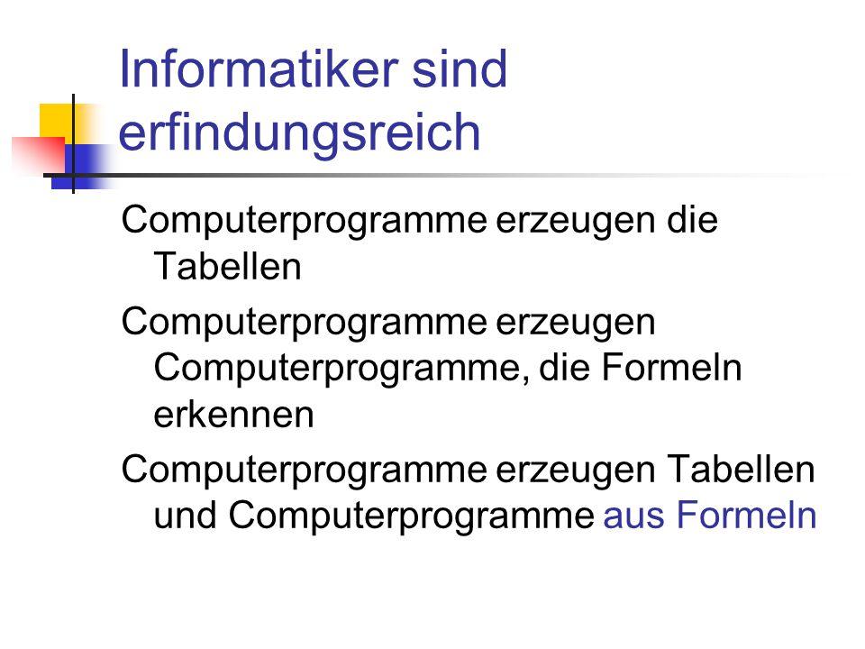 Tabellengesteuerter Automat (+)cos*t 11913 7 582.... 23 34 4 Cos 1 5 5 Var 1
