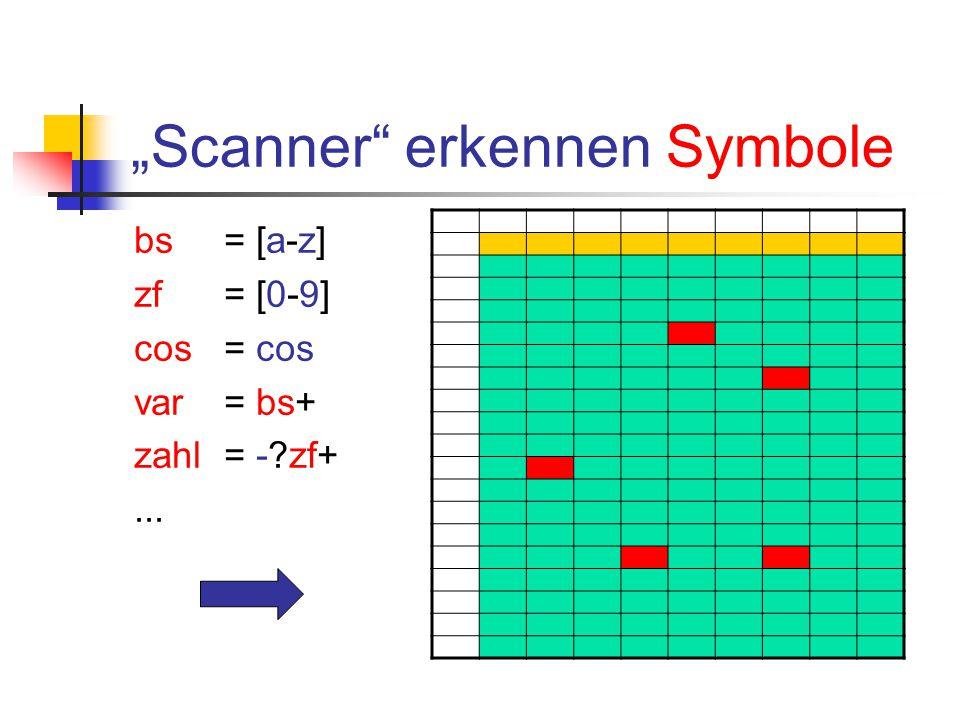 Informatiker sind erfindungsreich Computerprogramme erzeugen die Tabellen Computerprogramme erzeugen Computerprogramme, die Formeln erkennen Computerprogramme erzeugen Tabellen und Computerprogramme aus Formeln