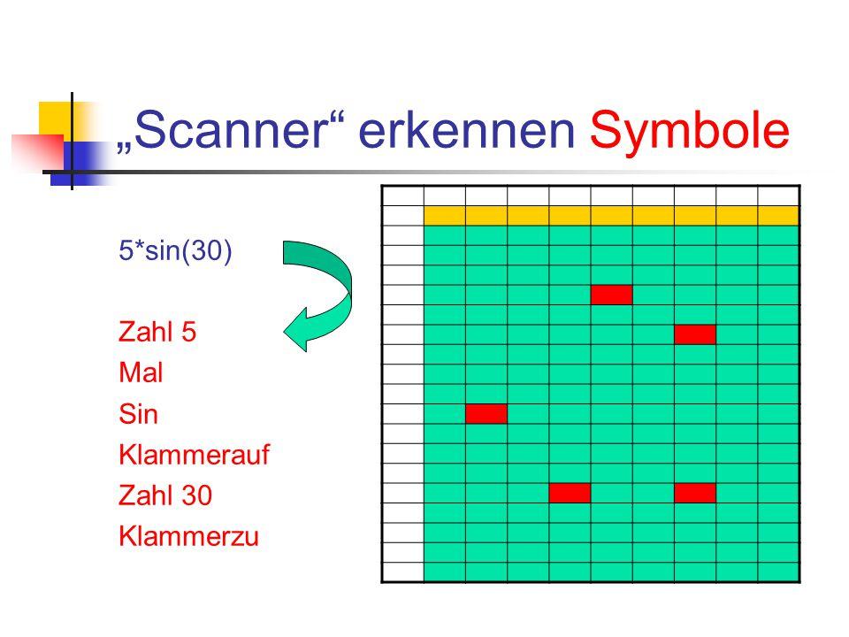 """Scanner erkennen Symbole bs= [a-z] zf= [0-9] cos= cos var= bs+ zahl= - zf+..."