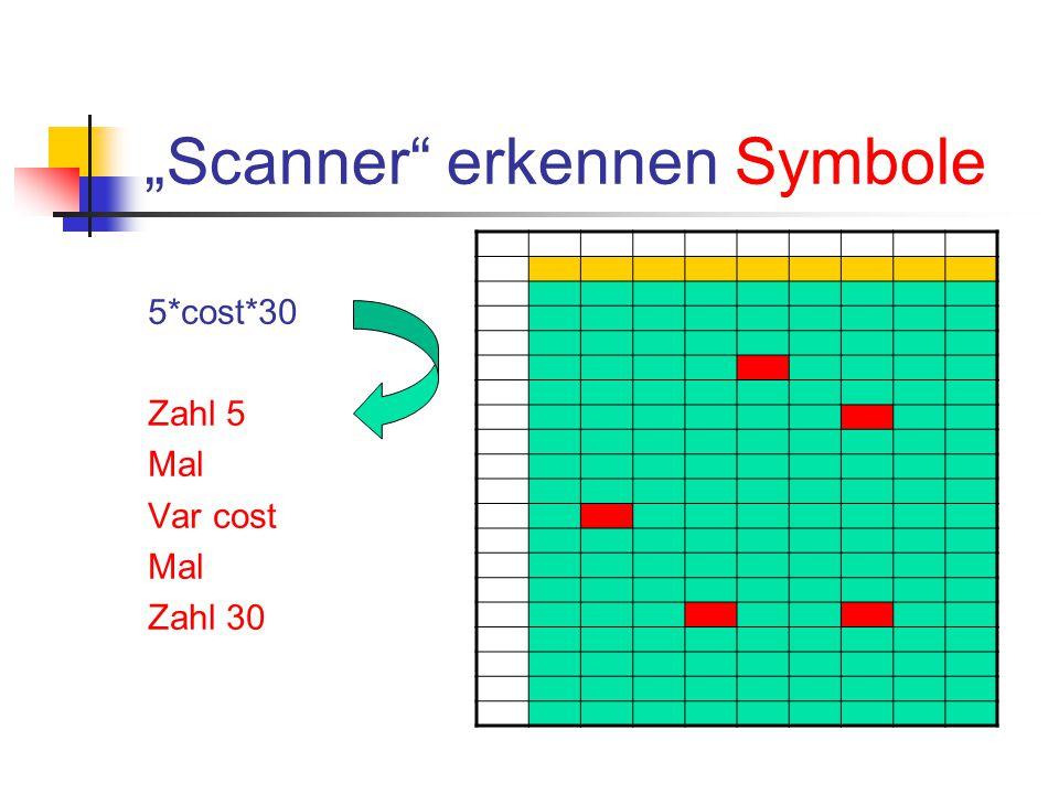 """""""Scanner erkennen Symbole 5*sin(30) Zahl 5 Mal Sin Klammerauf Zahl 30 Klammerzu"""