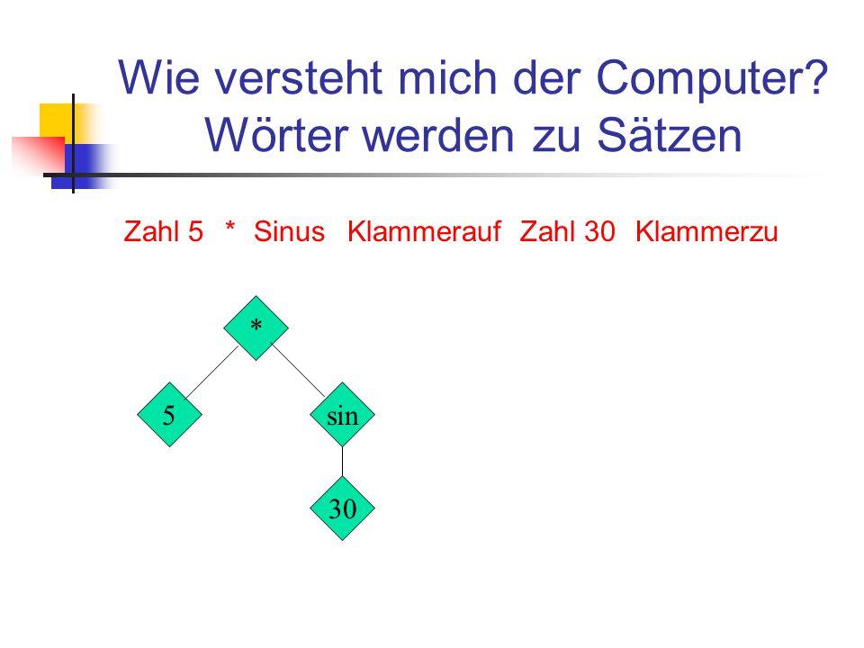 Scanner-Generatoren Lex für C, C++, Java,... Flex für C, C++, Java,... Alex für Haskell...
