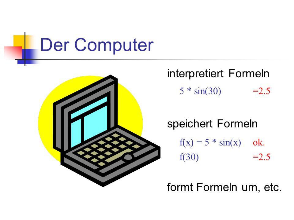 Wie versteht mich der Computer.