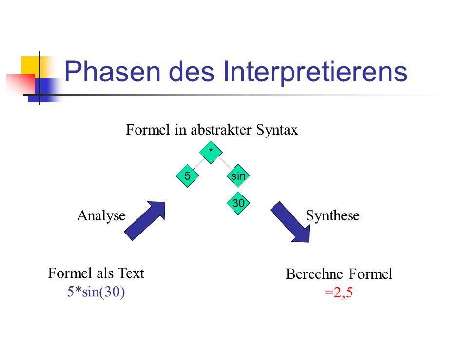 Formeln interpretieren Wörter (Symbole) erkennen 5, *, sin, (, 30, ) Sätze (Syntax) erkennen Bedeutung (Semantik) ermitteln =2.5 * 5sin 30