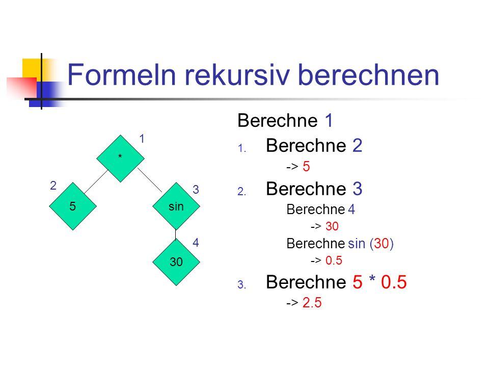 Abstrakte Syntax – Beispiel: eine Datenstruktur für Formeln data Formel = ZAHL Int | PLUS Formel Formel | MAL Formel Formel | SIN Formel | COS Formel | VAR String