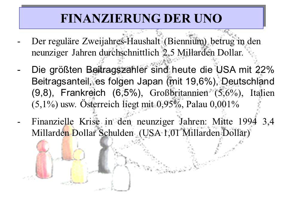 FINANZIERUNG DER UNO -Der reguläre Zweijahres-Haushalt (Biennium) betrug in den neunziger Jahren durchschnittlich 2,5 Millarden Dollar. - Die größten