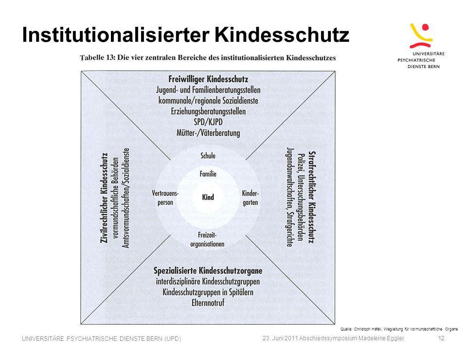 Institutionalisierter Kindesschutz 23. Juni 2011 Abschiedssymposium Madeleine Eggler UNIVERSITÄRE PSYCHIATRISCHE DIENSTE BERN (UPD) 12 Quelle: Christo