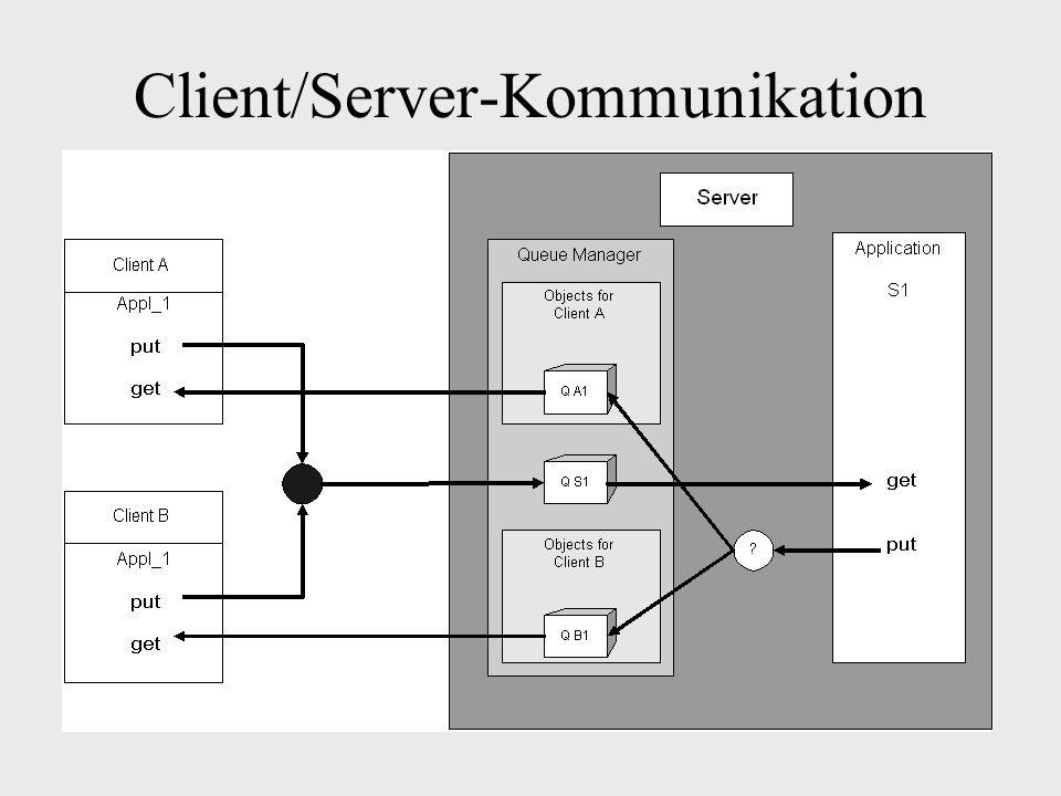 Client/Server-Kommunikation