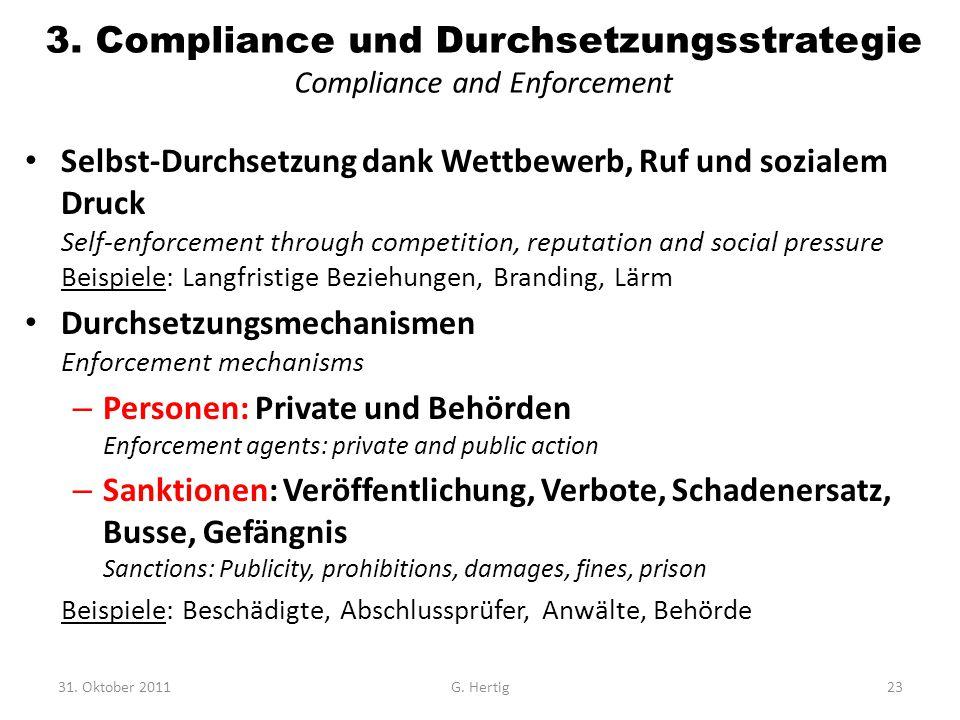 3. Compliance und Durchsetzungsstrategie Compliance and Enforcement Selbst-Durchsetzung dank Wettbewerb, Ruf und sozialem Druck Self-enforcement throu
