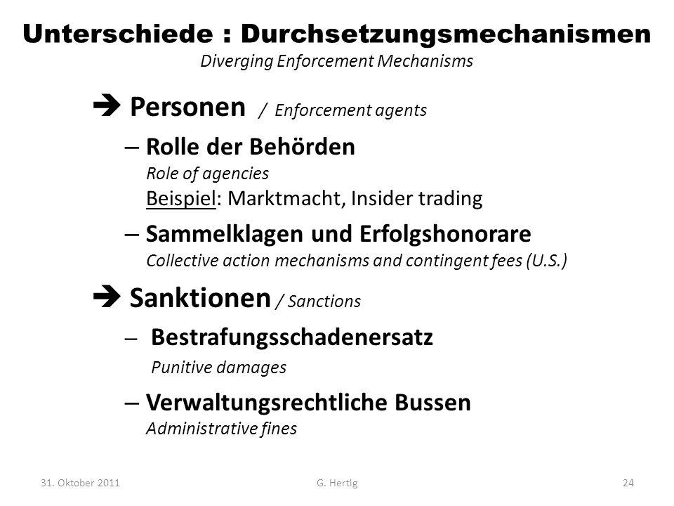 Unterschiede : Durchsetzungsmechanismen Diverging Enforcement Mechanisms  Personen / Enforcement agents – Rolle der Behörden Role of agencies Beispie