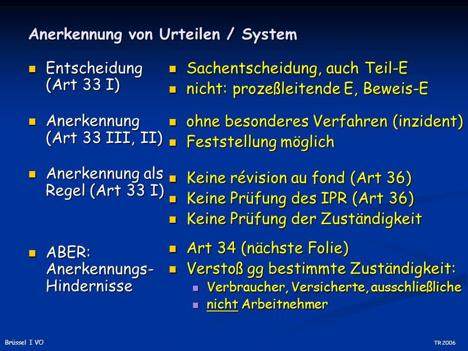 Anerkennung von Urteilen / System Entscheidung (Art 33 I) Entscheidung (Art 33 I) Anerkennung (Art 33 III, II) Anerkennung (Art 33 III, II) Anerkennung als Regel (Art 33 I) Anerkennung als Regel (Art 33 I) ABER: Anerkennungs- Hindernisse ABER: Anerkennungs- Hindernisse Sachentscheidung, auch Teil-E nicht: prozeßleitende E, Beweis-E ohne besonderes Verfahren (inzident) Feststellung möglich Keine révision au fond (Art 36) Keine Prüfung des IPR (Art 36) Keine Prüfung der Zuständigkeit Art 34 (nächste Folie) Verstoß gg bestimmte Zuständigkeit: Verbraucher, Versicherte, ausschließliche nicht Arbeitnehmer TR 2006 Brüssel I VO