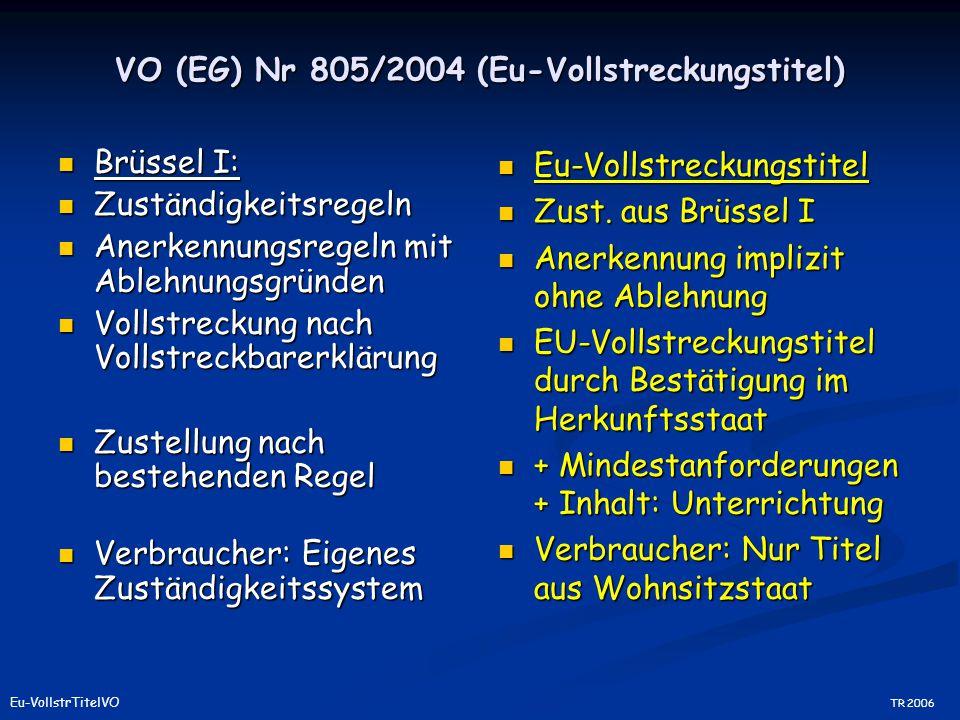 VO (EG) Nr 805/2004 (Eu-Vollstreckungstitel) Brüssel I: Brüssel I: Zuständigkeitsregeln Zuständigkeitsregeln Anerkennungsregeln mit Ablehnungsgründen Anerkennungsregeln mit Ablehnungsgründen Vollstreckung nach Vollstreckbarerklärung Vollstreckung nach Vollstreckbarerklärung Zustellung nach bestehenden Regel Zustellung nach bestehenden Regel Verbraucher: Eigenes Zuständigkeitssystem Verbraucher: Eigenes Zuständigkeitssystem Eu-Vollstreckungstitel Zust.