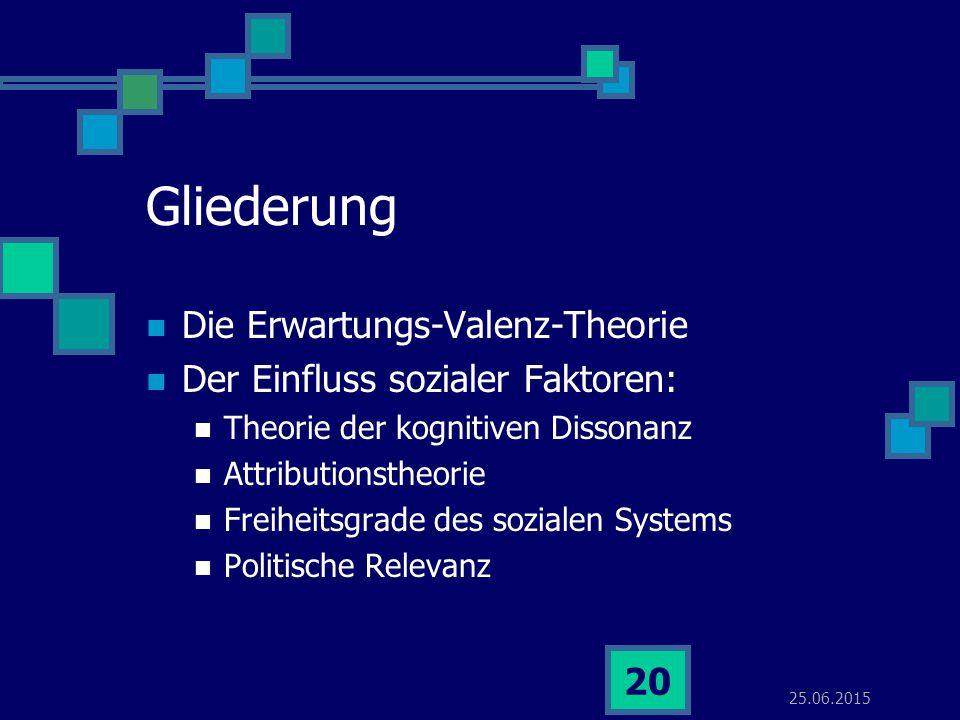 25.06.2015 20 Gliederung Die Erwartungs-Valenz-Theorie Der Einfluss sozialer Faktoren: Theorie der kognitiven Dissonanz Attributionstheorie Freiheitsg