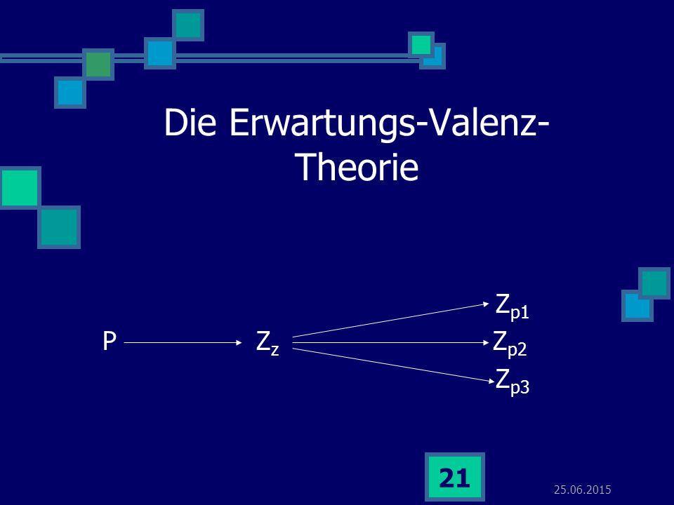 25.06.2015 21 Die Erwartungs-Valenz- Theorie Z p1 P Z z Z p2 Z p3