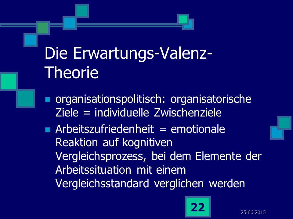 25.06.2015 22 Die Erwartungs-Valenz- Theorie organisationspolitisch: organisatorische Ziele = individuelle Zwischenziele Arbeitszufriedenheit = emotionale Reaktion auf kognitiven Vergleichsprozess, bei dem Elemente der Arbeitssituation mit einem Vergleichsstandard verglichen werden