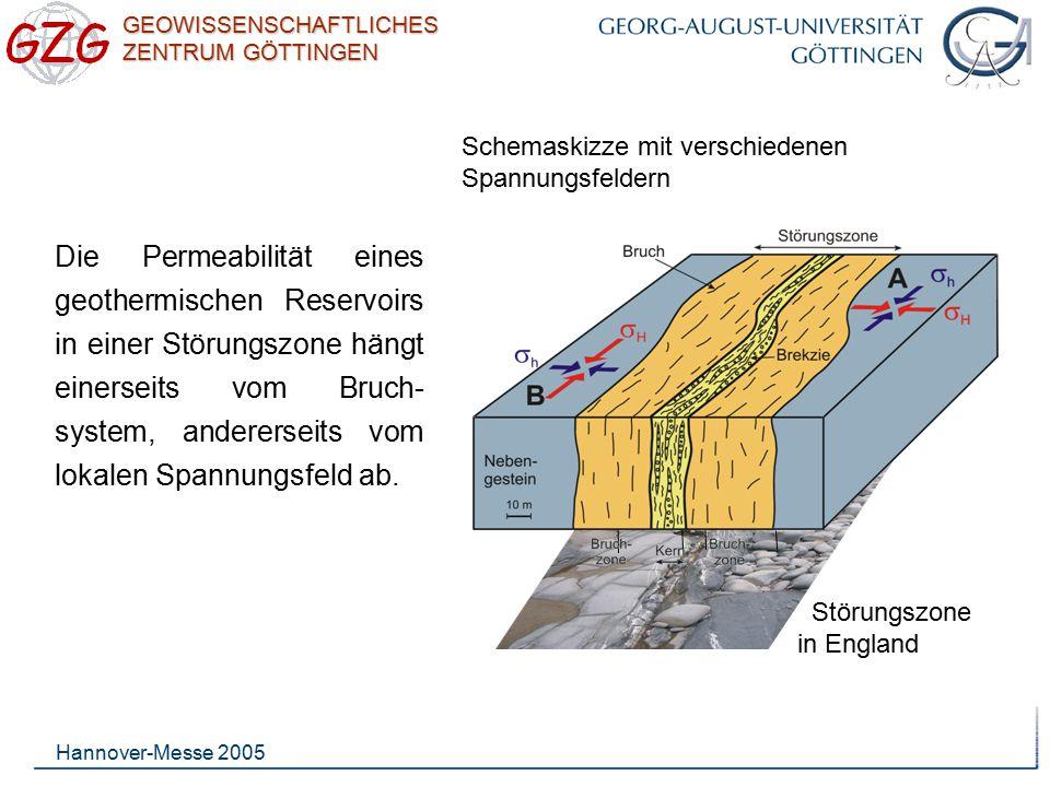 GEOWISSENSCHAFTLICHES ZENTRUM GÖTTINGEN Hannover-Messe 2005 Die Permeabilität eines geothermischen Reservoirs in einer Störungszone hängt einerseits v