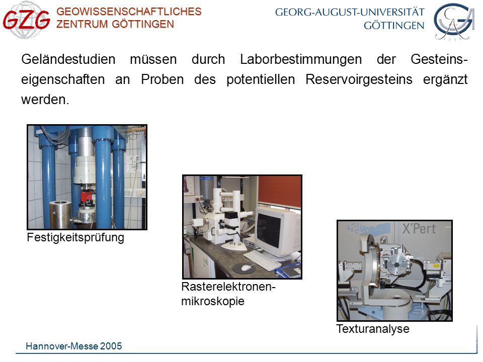 GEOWISSENSCHAFTLICHES ZENTRUM GÖTTINGEN Hannover-Messe 2005 Geländestudien müssen durch Laborbestimmungen der Gesteins- eigenschaften an Proben des po