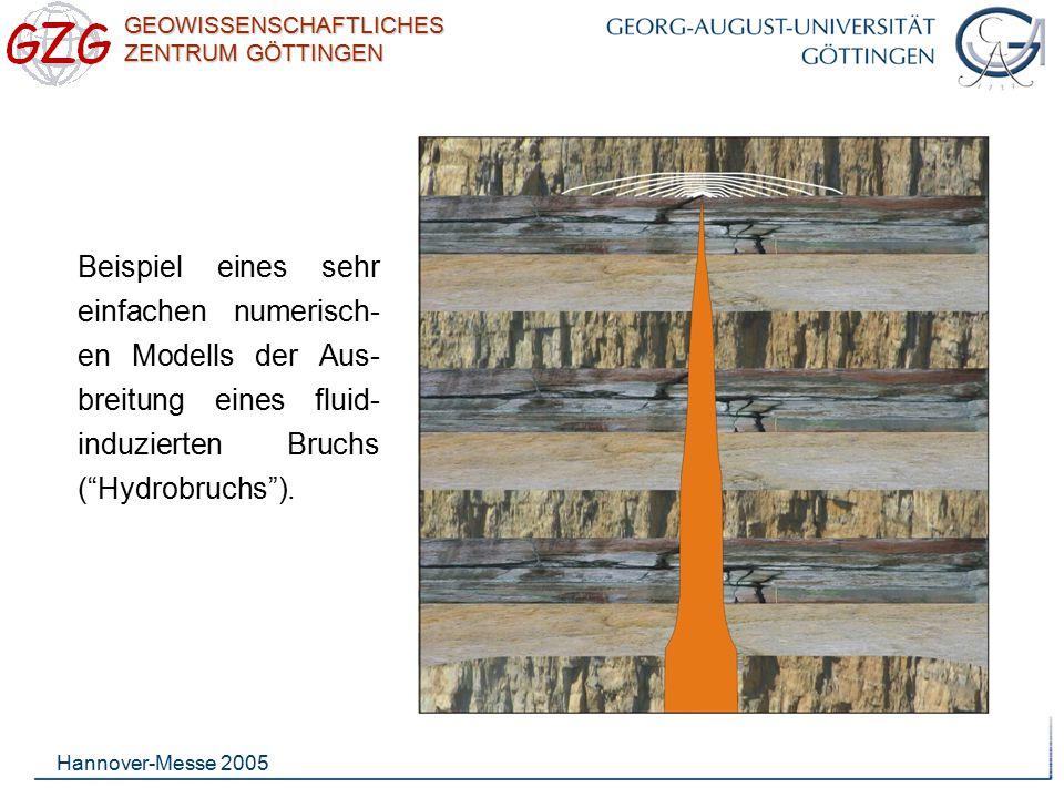 GEOWISSENSCHAFTLICHES ZENTRUM GÖTTINGEN Hannover-Messe 2005 Beispiel eines sehr einfachen numerisch- en Modells der Aus- breitung eines fluid- induzie