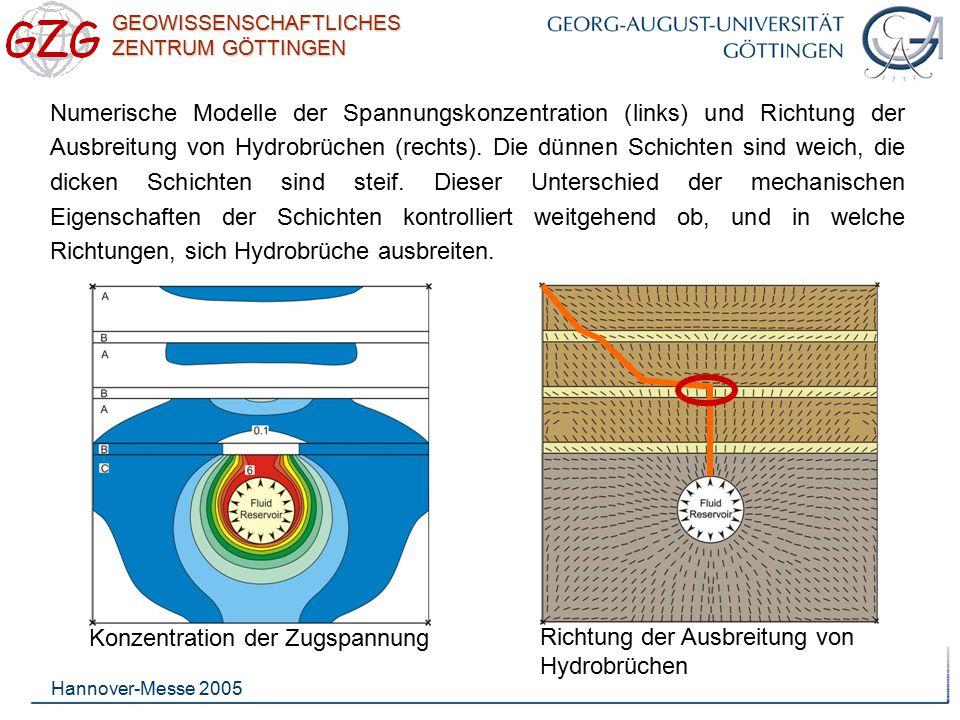 GEOWISSENSCHAFTLICHES ZENTRUM GÖTTINGEN Hannover-Messe 2005 Numerische Modelle der Spannungskonzentration (links) und Richtung der Ausbreitung von Hyd