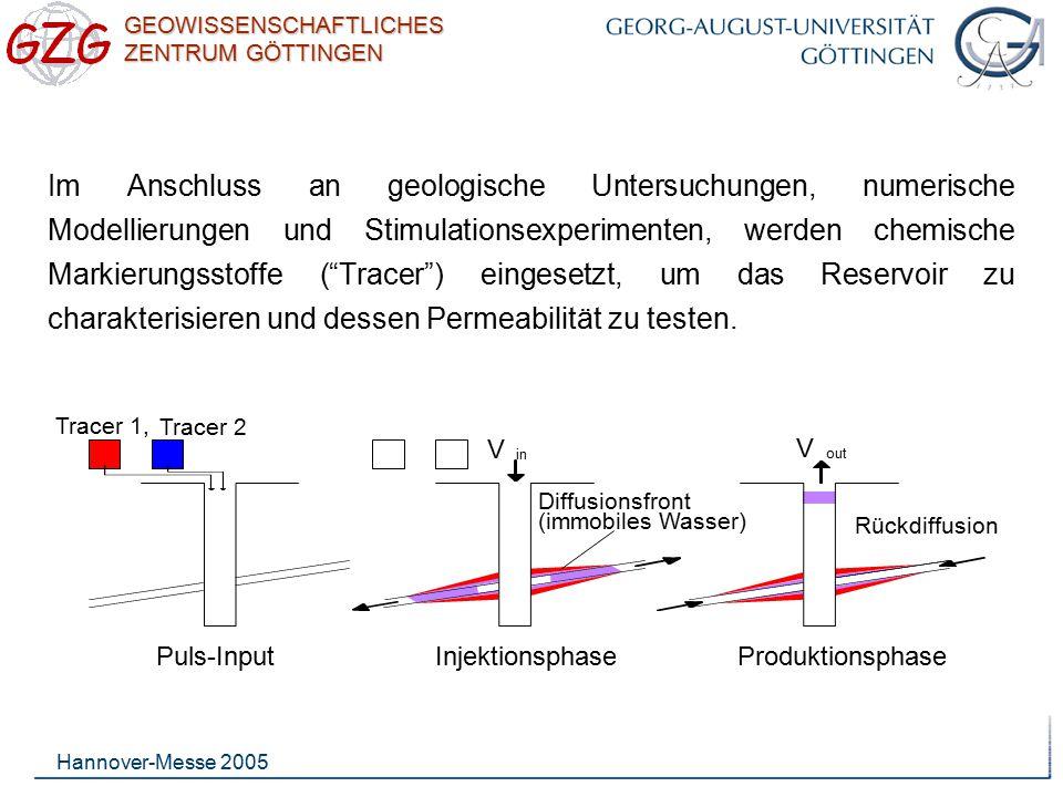 GEOWISSENSCHAFTLICHES ZENTRUM GÖTTINGEN Hannover-Messe 2005 Im Anschluss an geologische Untersuchungen, numerische Modellierungen und Stimulationsexpe