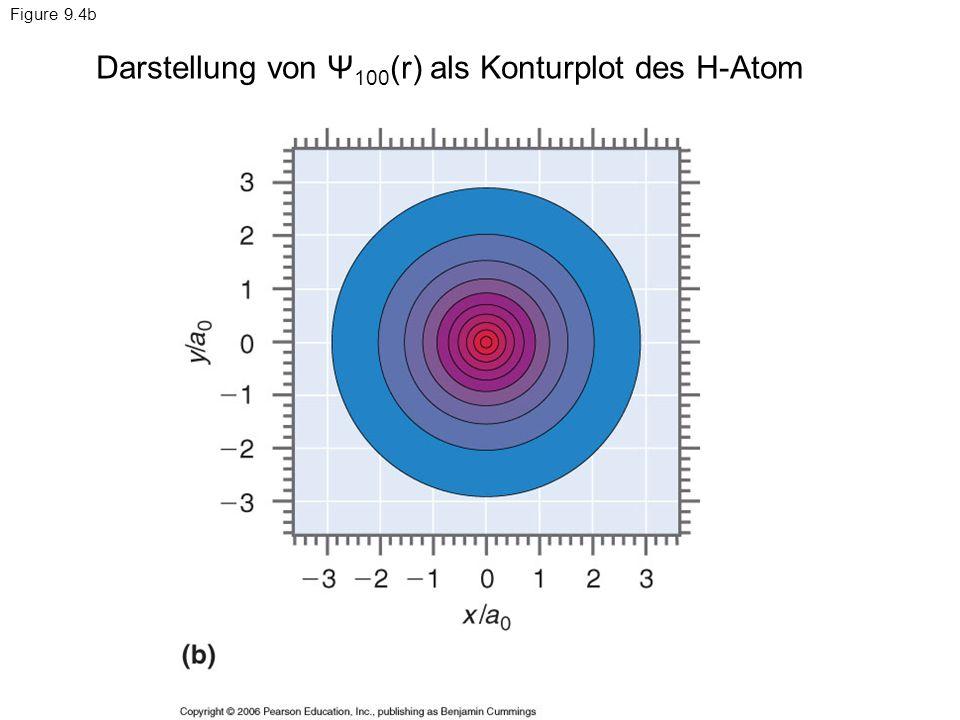 Figure 9.4b Darstellung von Ψ 100 (r) als Konturplot des H-Atom