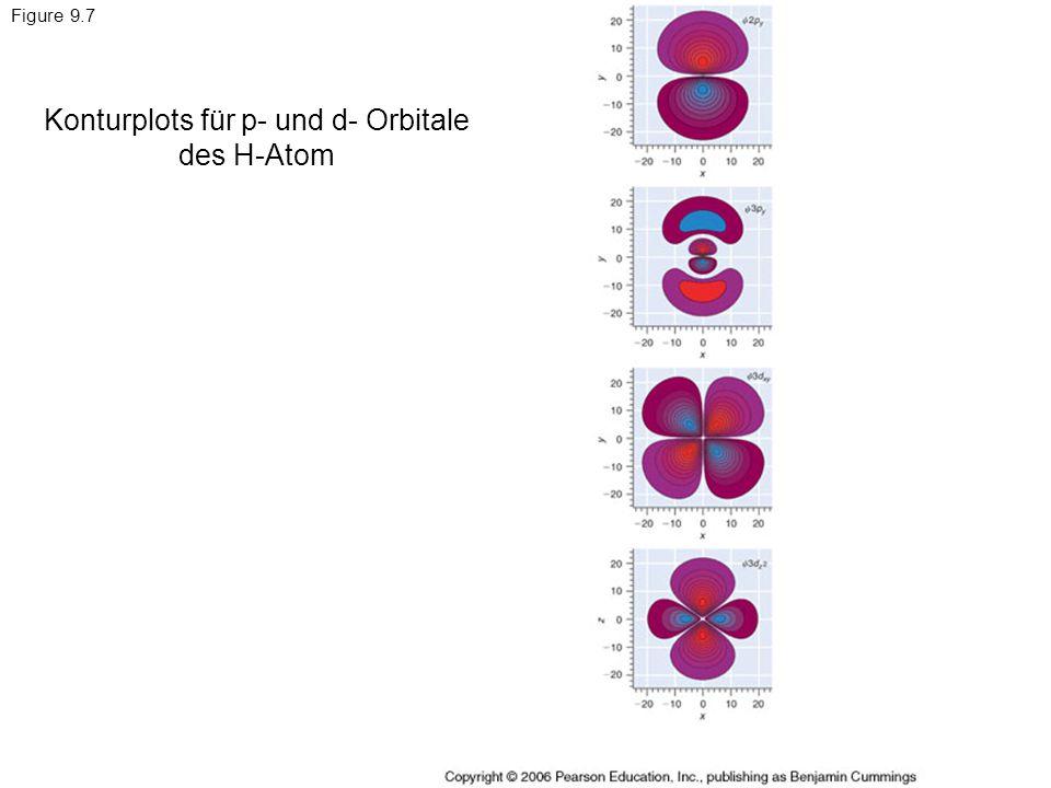 Figure 9.7 Konturplots für p- und d- Orbitale des H-Atom