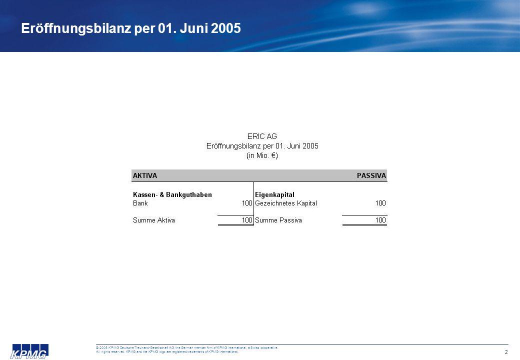 13 © 2005 KPMG Deutsche Treuhand-Gesellschaft AG, the German member firm of KPMG International, a Swiss cooperative.