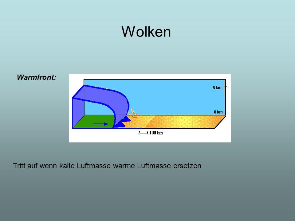 Warmfront: Tritt auf wenn kalte Luftmasse warme Luftmasse ersetzen