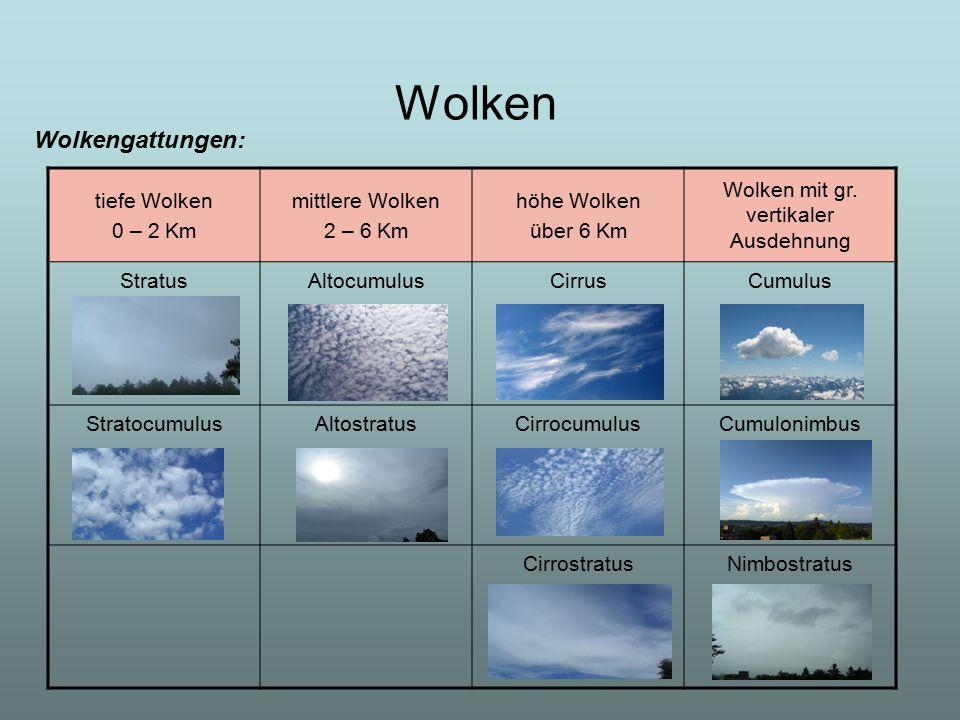 Wolkengattungen: tiefe Wolken 0 – 2 Km mittlere Wolken 2 – 6 Km höhe Wolken über 6 Km Wolken mit gr. vertikaler Ausdehnung StratusAltocumulusCirrusCum