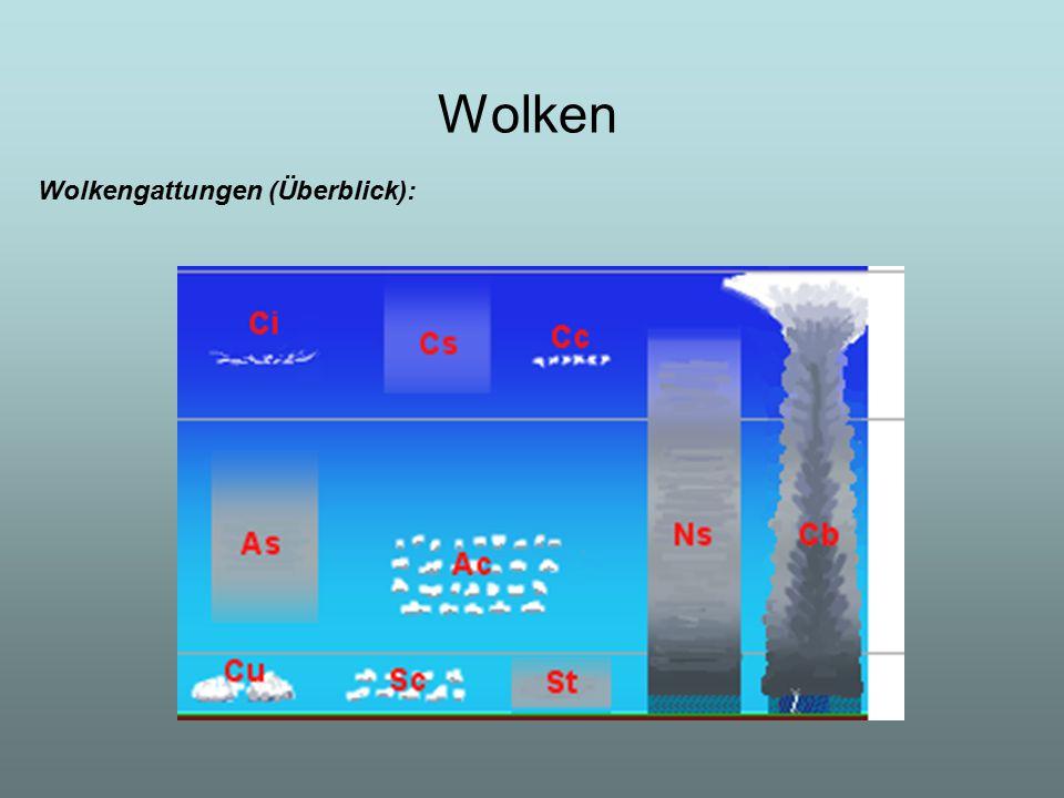 Wolkengattungen (Überblick):