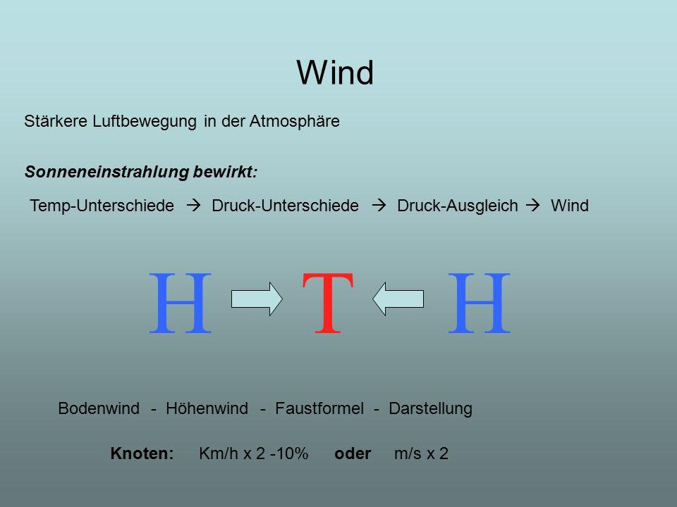 Wind Stärkere Luftbewegung in der Atmosphäre Sonneneinstrahlung bewirkt: Temp-Unterschiede  Druck-Unterschiede  Druck-Ausgleich  Wind Bodenwind - H