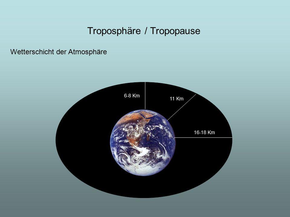 Troposphäre / Tropopause 6-8 Km 11 Km 16-18 Km Wetterschicht der Atmosphäre