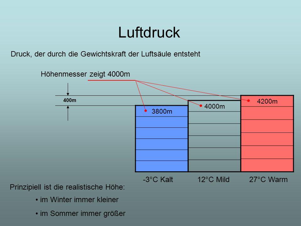 Luftdruck Prinzipiell ist die realistische Höhe: im Winter immer kleiner im Sommer immer größer Höhenmesser zeigt 4000m 3800m 4000m 4200m -3°C Kalt12°