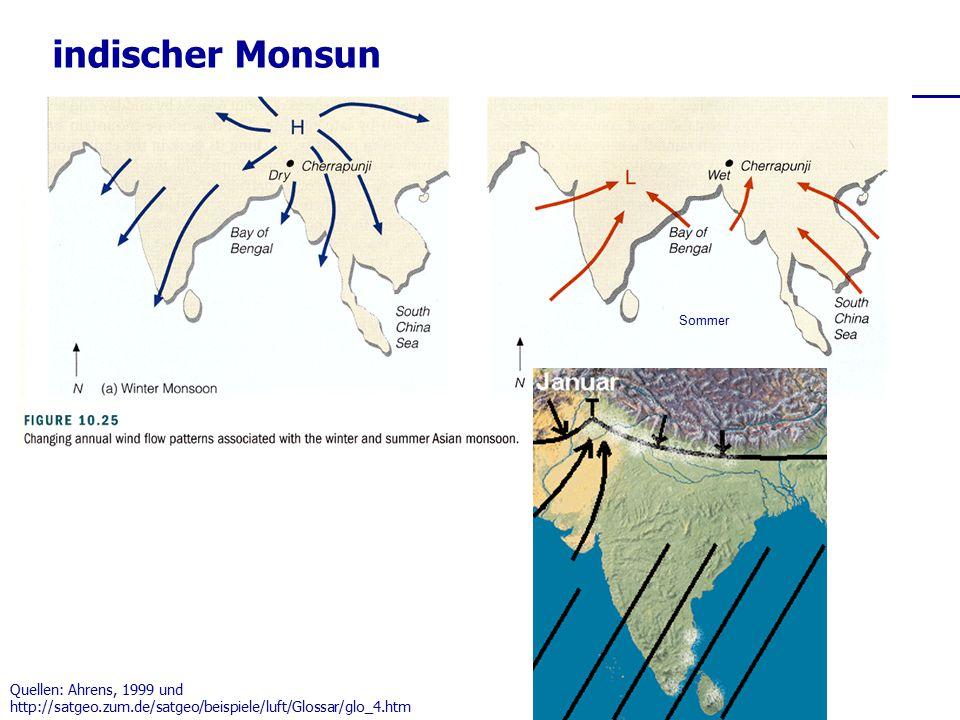 indischer Monsun Quellen: Ahrens, 1999 und http://satgeo.zum.de/satgeo/beispiele/luft/Glossar/glo_4.htm Sommer