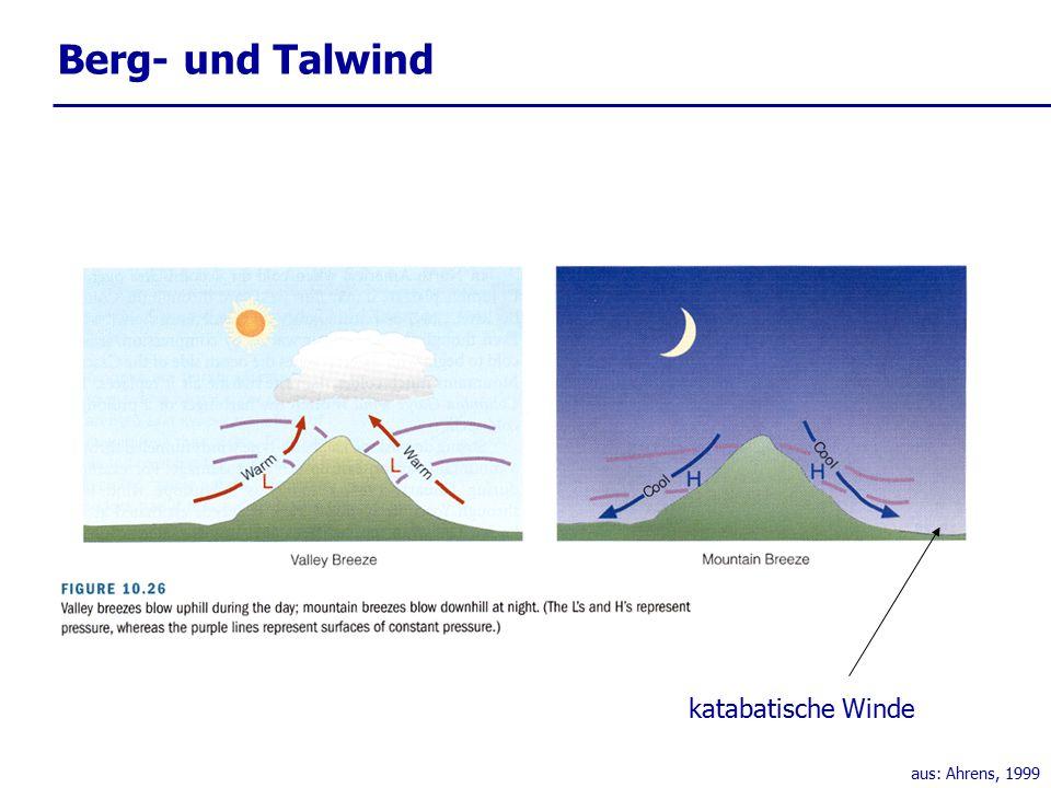 aus: Ahrens, 1999 katabatische Winde