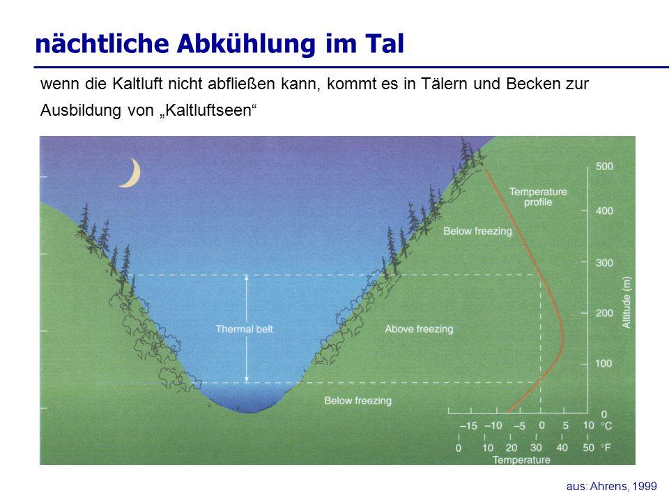 """wenn die Kaltluft nicht abfließen kann, kommt es in Tälern und Becken zur Ausbildung von """"Kaltluftseen"""" nächtliche Abkühlung im Tal aus: Ahrens, 1999"""