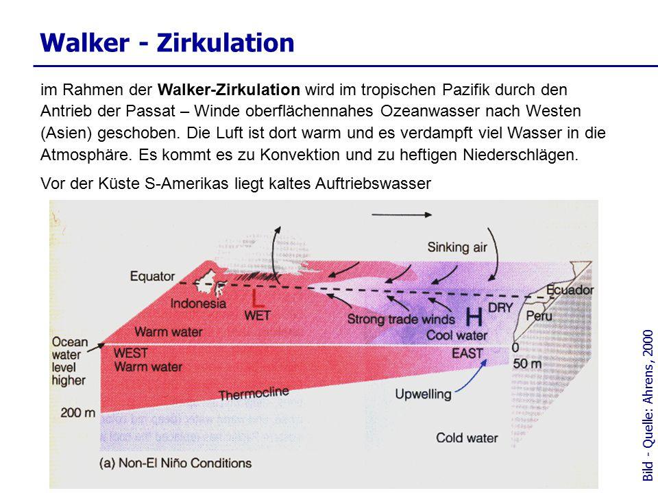 Walker – Zirkulation – El Niño Bild - Quelle: Ahrens, 2000 El Niño - Bedingungen: der Schub nach Westen kommt nahezu zum Erliegen.