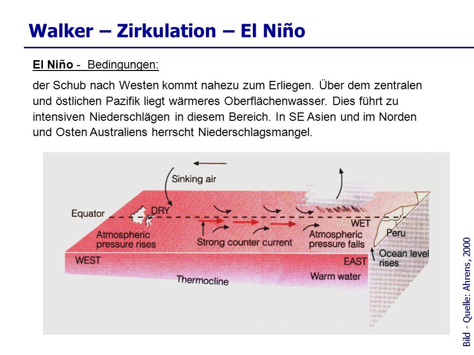 Walker – Zirkulation – El Niño Bild - Quelle: Ahrens, 2000 El Niño - Bedingungen: der Schub nach Westen kommt nahezu zum Erliegen. Über dem zentralen