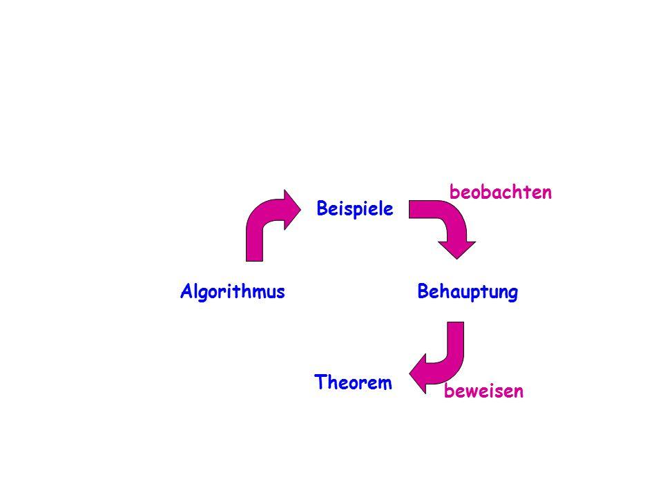 Beispiele Behauptung Theorem Algorithmus beobachten beweisen