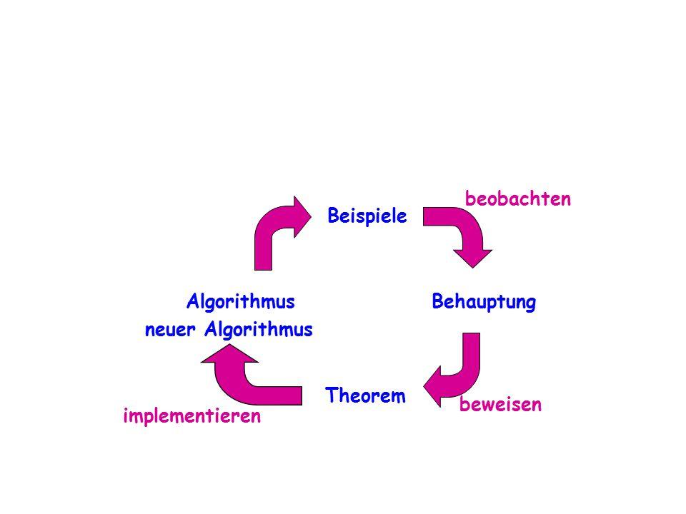 Beispiele Behauptung Theorem Algorithmus beobachten beweisen implementieren neuer Algorithmus